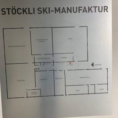 Överskikt av fabriken